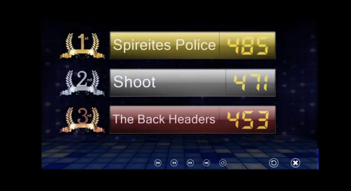 'Spireites Police' wins Mother's Day quiz!